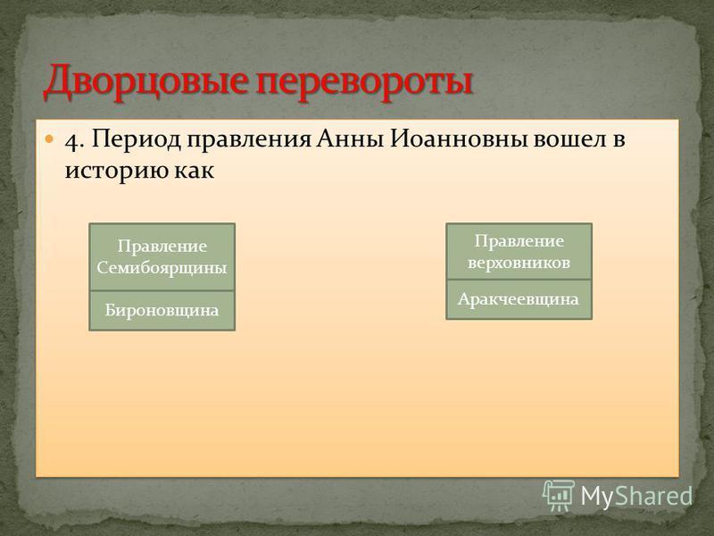 4. Период правления Анны Иоанновны вошел в историю как Бироновщина Аракчеевщина Правление верховников Правление Семибоярщины