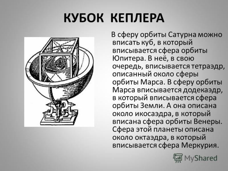 КУБОК КЕПЛЕРА В сферу орбиты Сатурна можно вписать куб, в который вписывается сфера орбиты Юпитера. В неё, в свою очередь, вписывается тетраэдр, описанный около сферы орбиты Марса. В сферу орбиты Марса вписывается додекаэдр, в который вписывается сфе