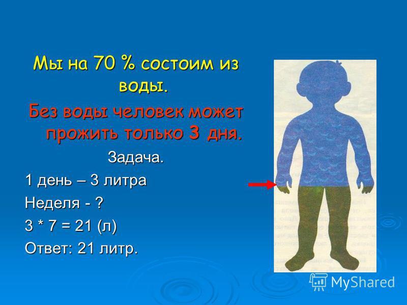 Мы на 70 % состоим из воды. Без воды человек может прожить только 3 дня. Задача. 1 день – 3 литра Неделя - ? 3 * 7 = 21 (л) Ответ: 21 литр.