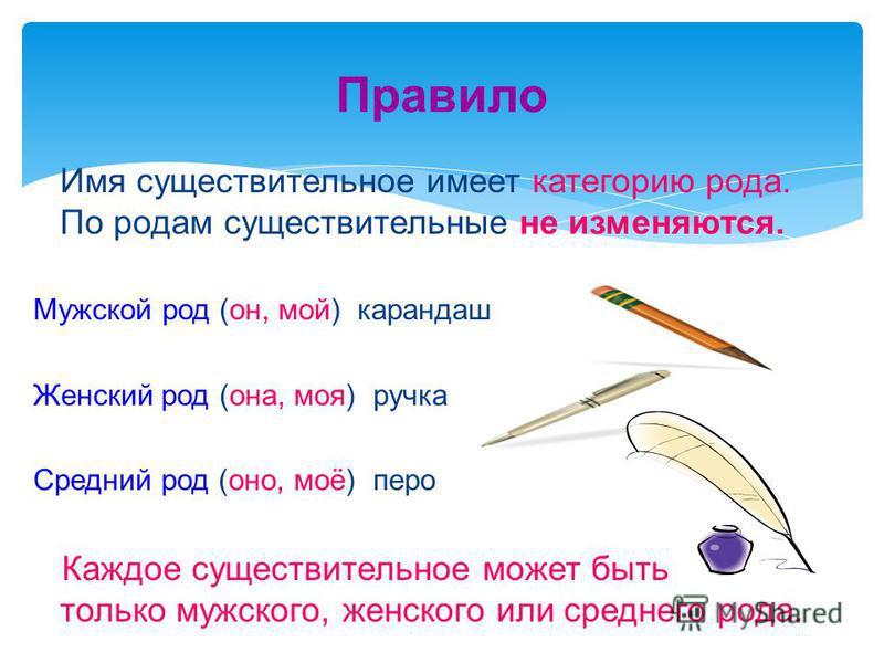 Имя существительное имеет категорию рода. По родам существительные не изменяются. Мужской род (он, мой) карандаш Женский род (она, моя) ручка Средний род (оно, моё) перо Каждое существительное может быть только мужского, женского или среднего рода. П