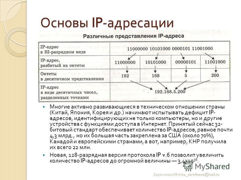 Основы IP- адресации Многие активно развивающиеся в техническом отношении страны ( Китай, Япония, Корея и др.) начинают испытывать дефицит IP- адресов, идентифи  цирующих не только компьютеры, но и другие устройства с функциями доступа в Интернет. П