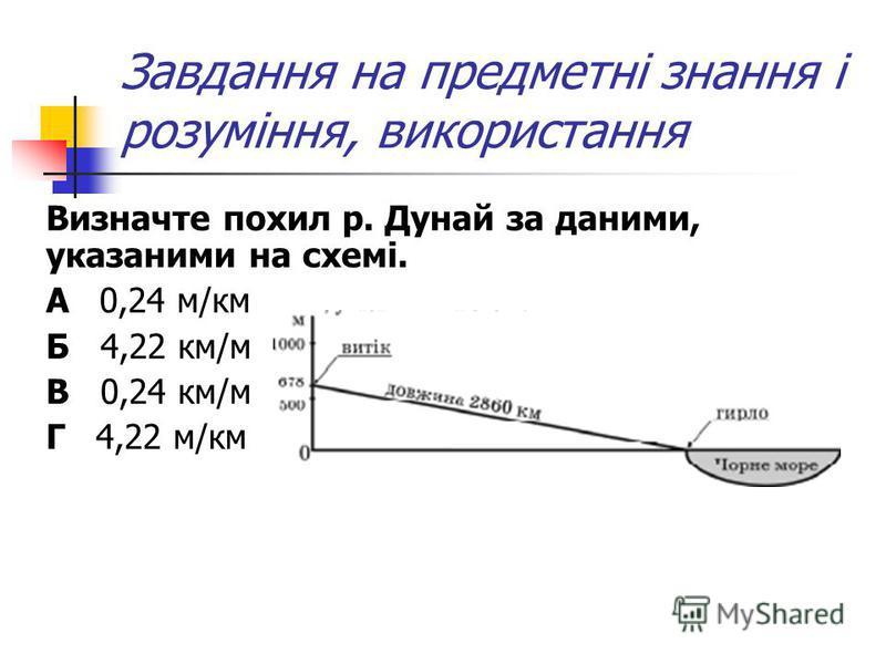 Завдання на предметні знання і розуміння, використання Визначте похил р. Дунай за даними, указаними на схемі. А 0,24 м/км Б 4,22 км/м В 0,24 км/м Г 4,22 м/км