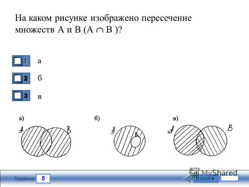 5 Задание На каком рисунке изображено пересечение множеств А и В (А В )? а б в 1 0 2 0 3 1 Итоги