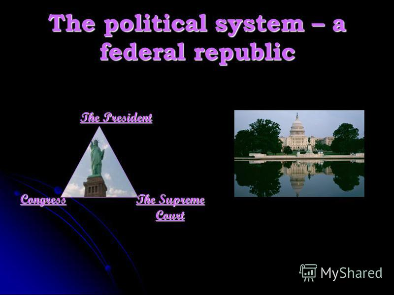 The political system – a federal republic The Supreme Court The President Congress
