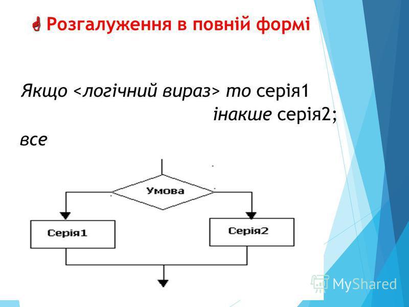 Розгалуження в повній формі Якщо то серія1 інакше серія2; все