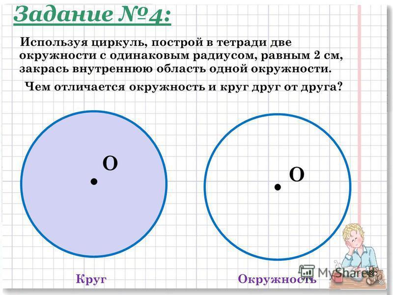 Круг Окружность Чем отличается окружность и круг друг от друга? O O Используя циркуль, построй в тетради две окружности с одинаковым радиусом, равным 2 см, закрась внутреннюю область одной окружности. Задание 4: 18