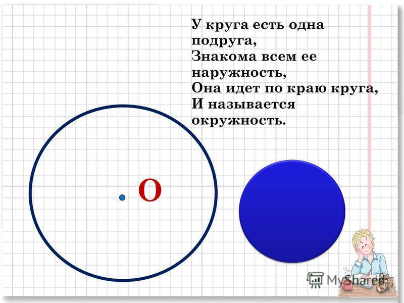 У круга есть одна подруга, Знакома всем ее наружность, Она идет по краю круга, И называется окружность. О 2