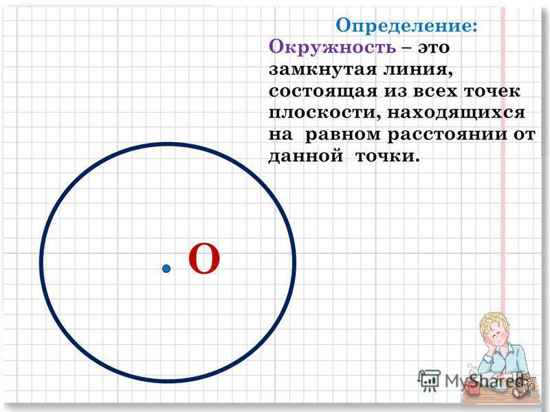 О Определение: Окружность – это замкнутая линия, состоящая из всех точек плоскости, находящихся на равном расстоянии от данной точки. 7