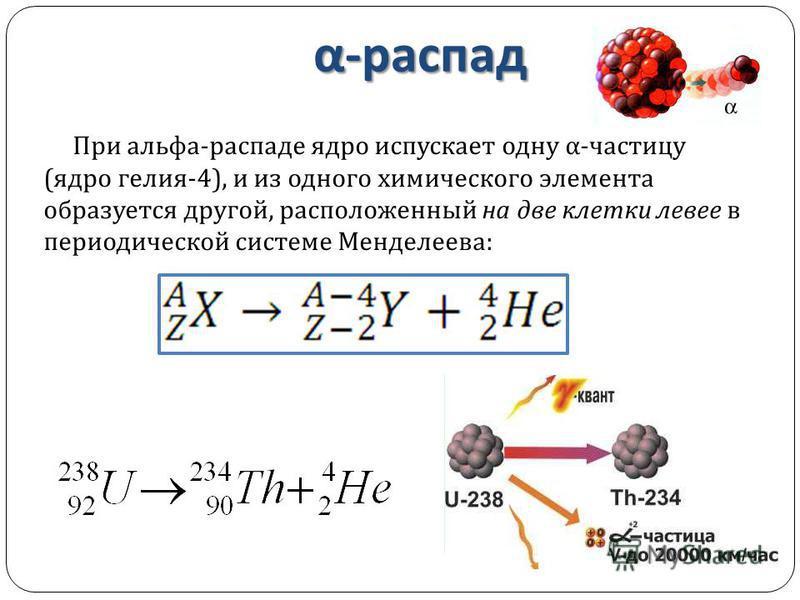 α - распад При альфа - распаде ядро испускает одну α - частицу ( ядро гелия -4), и из одного химического элемента образуется другой, расположенный на две клетки левее в периодической системе Менделеева :