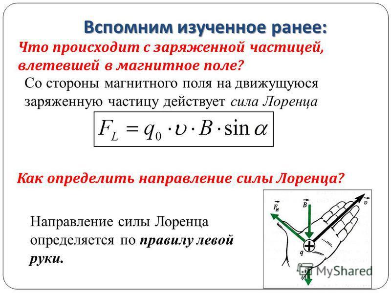 Вспомним изученное ранее : Что происходит с заряженной частицей, влетевшей в магнитное поле ? Со стороны магнитного поля на движущуюся заряженную частицу действует сила Лоренца Направление силы Лоренца определяется по правилу левой руки. Как определи
