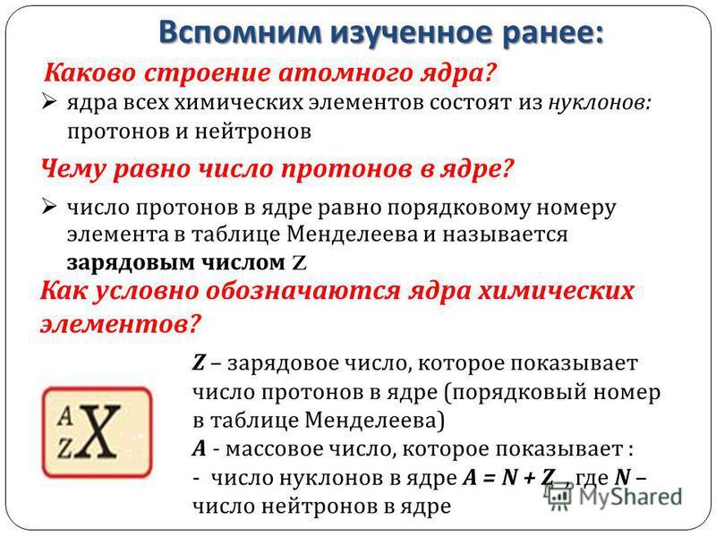 Вспомним изученное ранее : Каково строение атомного ядра ? Чему равно число протонов в ядре ? ядра всех химических элементов состоят из нуклонов : протонов и нейтронов число протонов в ядре равно порядковому номеру элемента в таблице Менделеева и наз