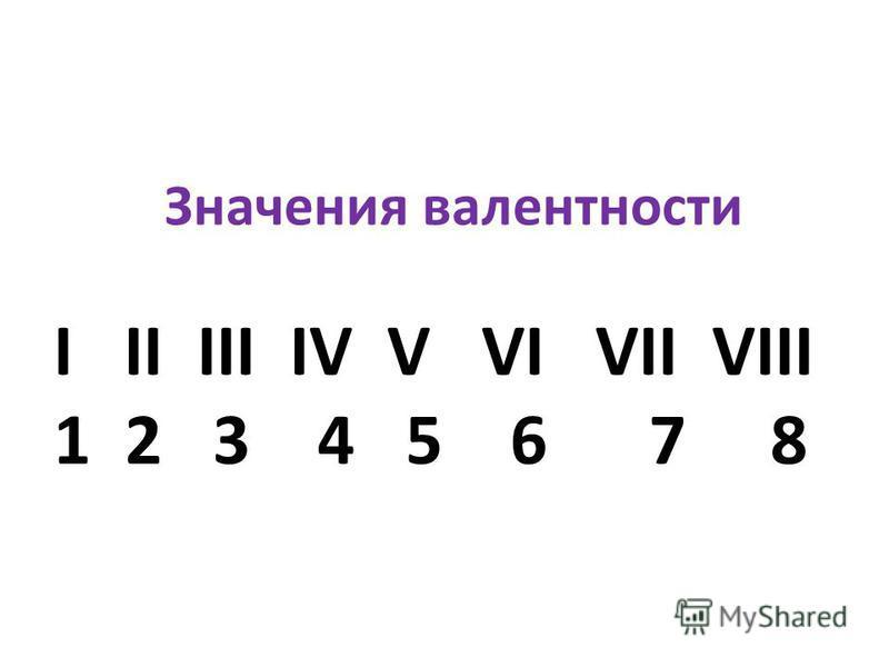 Значения валентности I II III IV V VI VII VIII 1 2 3 4 5 6 7 8
