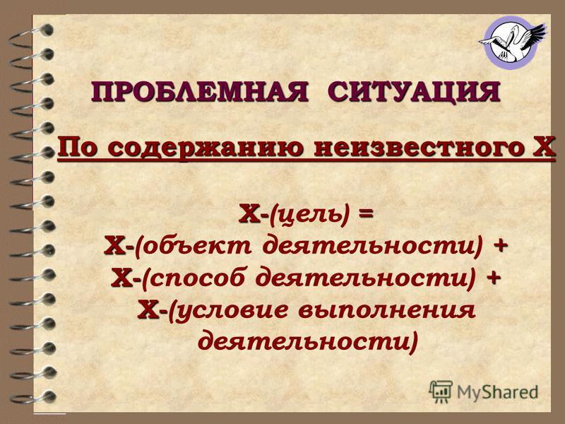 По содержанию неизвестного X X- = X- (цель) = X- + X- (объект деятельности) + X- + X- (способ деятельности) + X- X- (условие выполнения деятельности) ПРОБЛЕМНАЯ СИТУАЦИЯ ПРОБЛЕМНАЯ СИТУАЦИЯ
