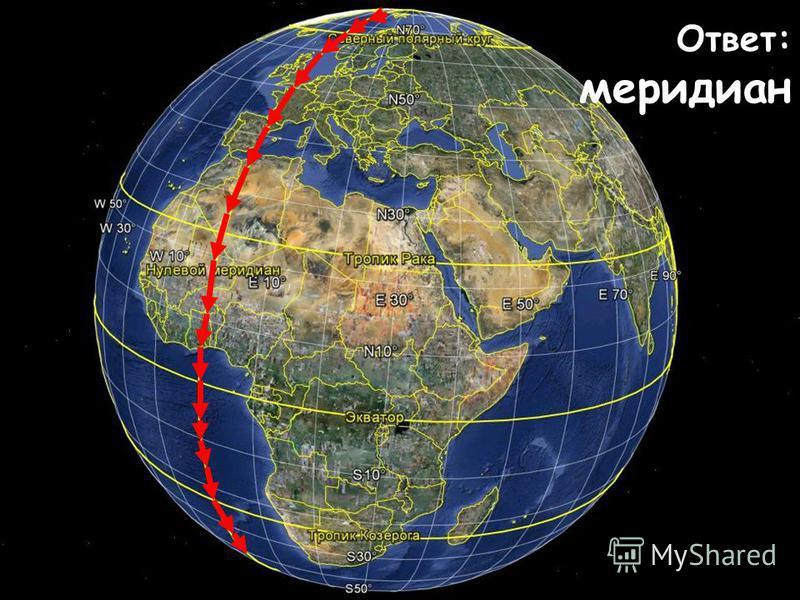 Невидимкой по Земле полюса соединяю, путников на север и на юг я направляю. Ответ: меридиан