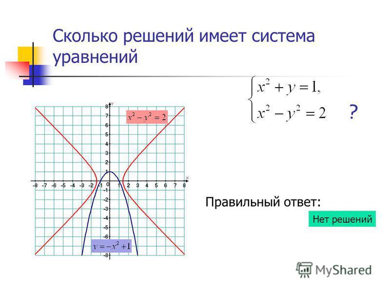 Сколько решений имеет система уравнений ? Правильный ответ: Нет решений