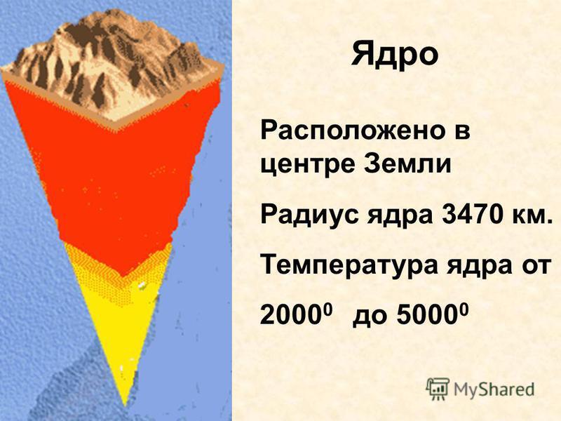 Ядро Расположено в центре Земли Радиус ядра 3470 км. Температура ядра от 2000 0 до 5000 0