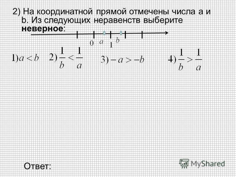 2) На координатной прямой отмечены числа а и b. Из следующих неравенств выберите неверное: Ответ: