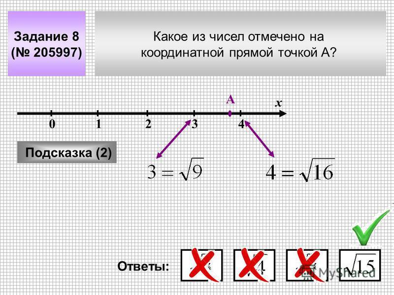 Какое из чисел отмечено на координатной прямой точкой A? Задание 8 ( 205997) 0 2 4 х А Подсказка (2) 13 Ответы: