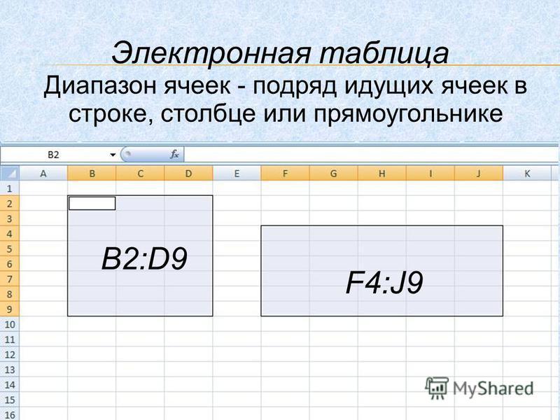 Диапазон ячеек - подряд идущих ячеек в строке, столбце или прямоугольнике B2:D9 F4:J9