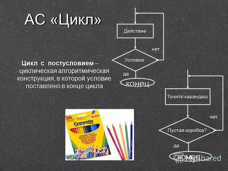 Цикл с постусловием – циклическая алгоритмическая конструкция, в которой условие поставлено в конце цикла АС «Цикл» Действие Условие да нет конец Точить карандаш Пустая коробка? да нет конец