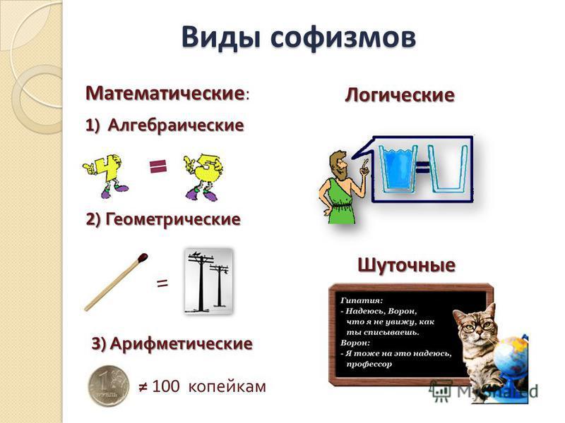 Виды софизмов Виды софизмов Математические Математические : 1 ) Алгебраические Логические Логические 2 ) Геометрические Шуточные 3 ) Арифметические 100 копейкам =