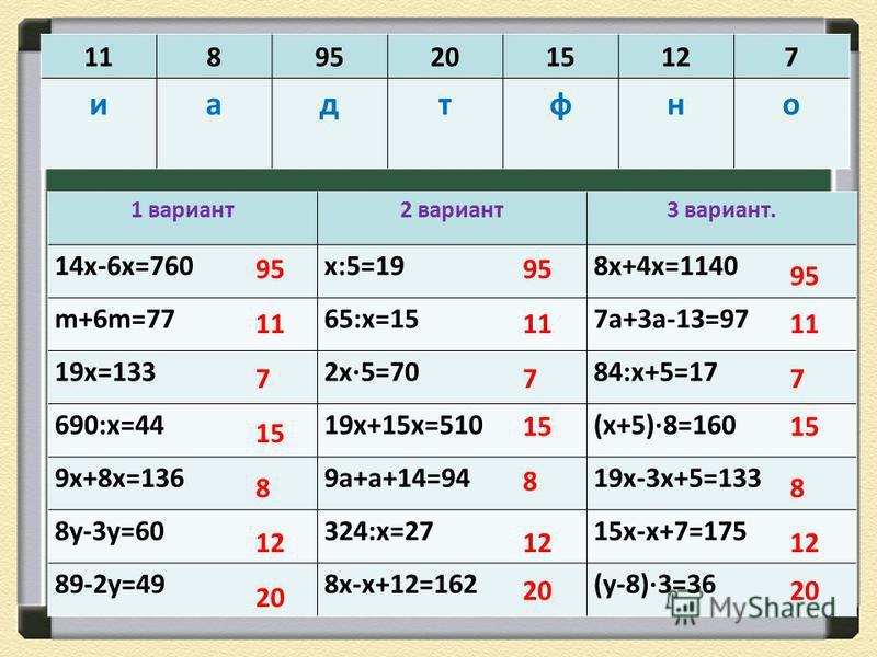 118952015127 иадтфно 1 вариант 2 вариант 3 вариант. 14 х-6 х=760 х:5=198 х+4 х=1140 m+6m=7765:х=157 а+3 а-13=97 19 х=1332x5=7084:х+5=17 690:х=4419 х+15 х=510(х+5)8=160 9 х+8 х=1369 а+а+14=9419 х-3 х+5=133 8 у-3 у=60324:х=2715 х-х+7=175 89-2 у=498 х-х