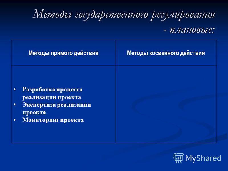 Методы государственного регулирования - плановые: Методы прямого действия Методы косвенного действия Разработка процесса реализации проекта Экспертиза реализации проекта Мониторинг проекта
