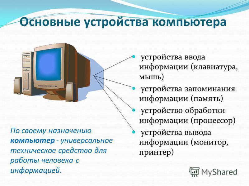 Основные устройства компьютера устройства ввода информации (клавиатура, мышь) устройства запоминания информации (память) устройство обработки информации (процессор) устройства вывода информации (монитор, принтер) По своему назначению компьютер - унив