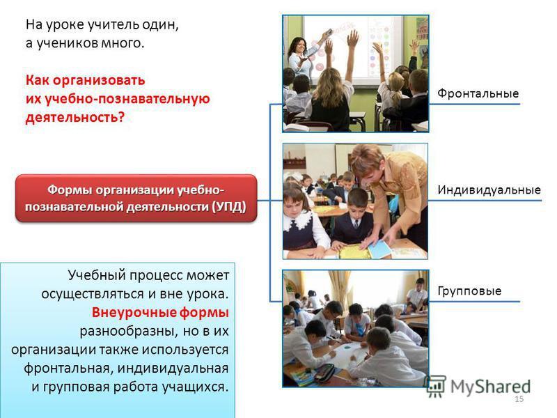 На уроке учитель один, а учеников много. Как организовать их учебно-познавательную деятельность? Фронтальные Формы организации учебно- познавательной деятельности (УПД) Индивидуальные Групповые Учебный процесс может осуществляться и вне урока. Внеуро
