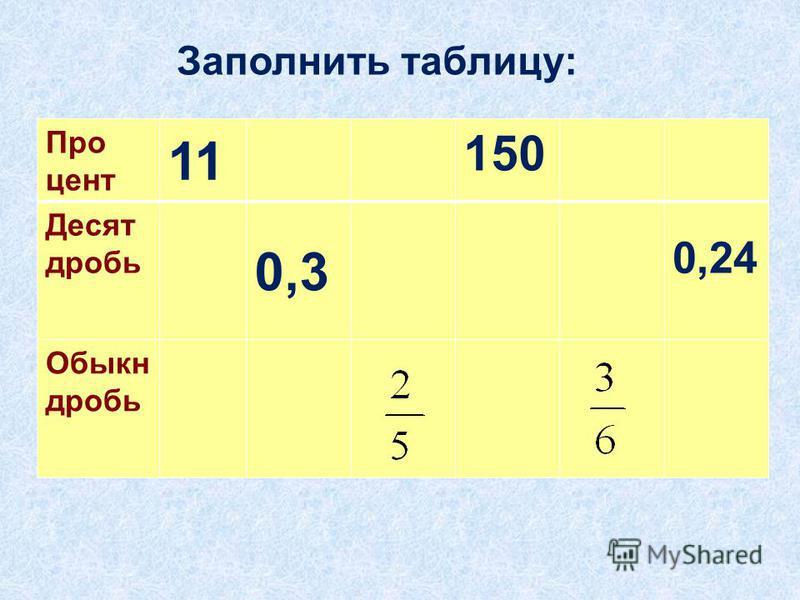Про цент 11 150 Десят дробь 0,3 0,24 Обыкн дробь Заполнить таблицу: