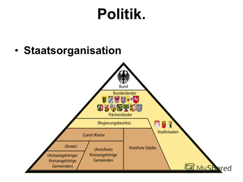 Politik. Staatsorganisation