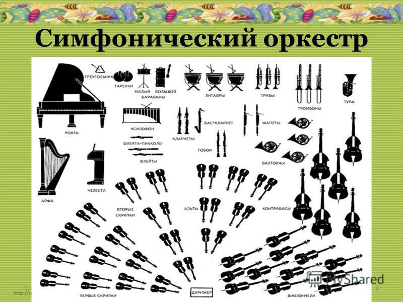 Симфонический оркестр 12.08.20158
