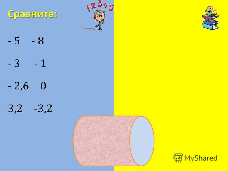 - 5 > - 8 - 3 < - 1 - 2,6 < 0 3,2 > -3,2 Сравните: