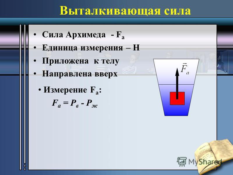 Выталкивающая сила Сила Архимеда - F а Единица измерения – Н Приложена к телу Направлена вверх Измерение F а : F а = Р в - Р ж
