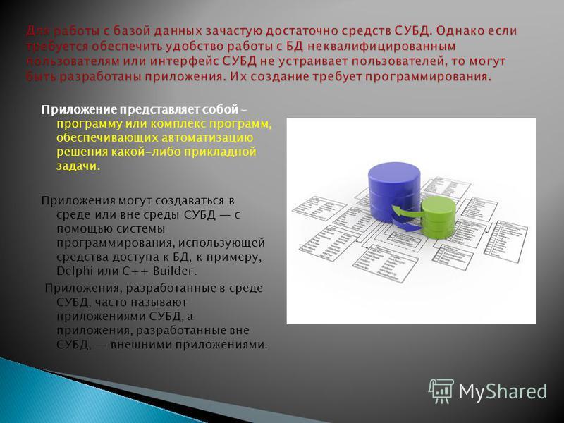 Приложение представляет собой - программу или комплекс программ, обеспечивающих автоматизацию решения какой-либо прикладной задачи. Приложения могут создаваться в среде или вне среды СУБД с помощью системы программирования, использующей средства дос