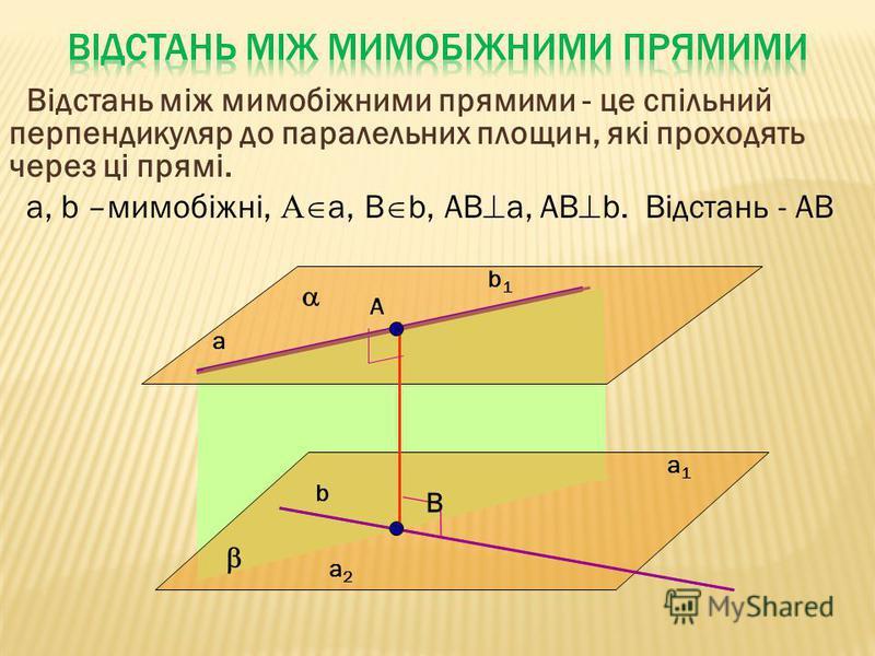 Відстань між мимобіжними прямими - це спільний перпендикуляр до паралельних площин, які проходять через ці прямі. a, b –мимобіжні, a, B b, AB a, AB b. Відстань - AB a b a1a1 b1b1 a2a2 В А