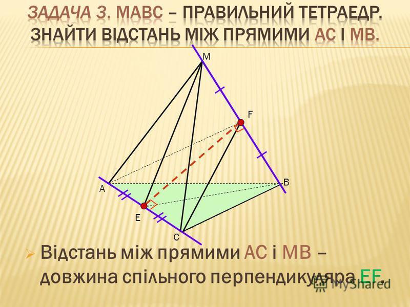 Відстань між прямими АС і МВ – довжина спільного перпендикуляра ЕF. М А В С Е F