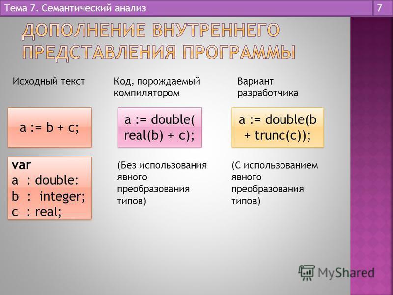 7 a := b + c; var а : double: b : integer; с : real; var а : double: b : integer; с : real; Исходный текст Код, порождаемый компилятором a := double( real(b) + c); Вариант разработчика a := double(b + trunc(c)); (Без использования явного преобразован