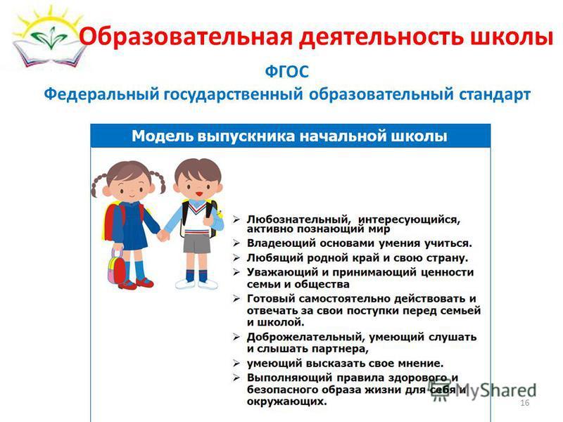 Образовательная деятельность школы ФГОС Федеральный государственный образовательный стандарт 16