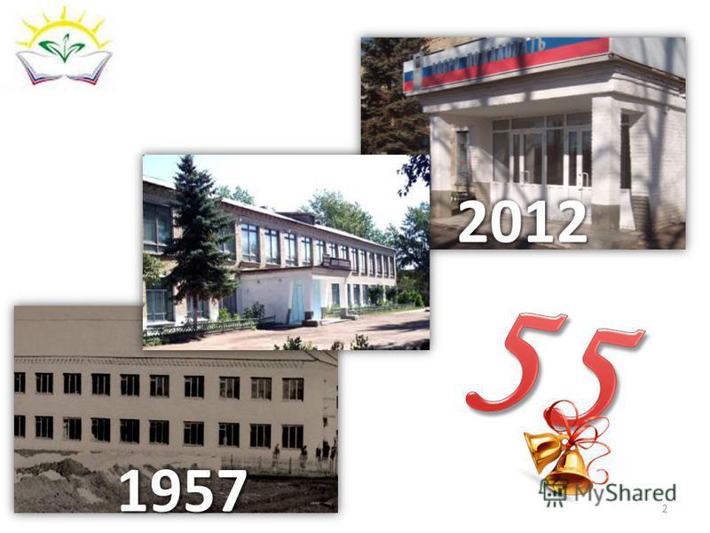 19571957 20122012 2