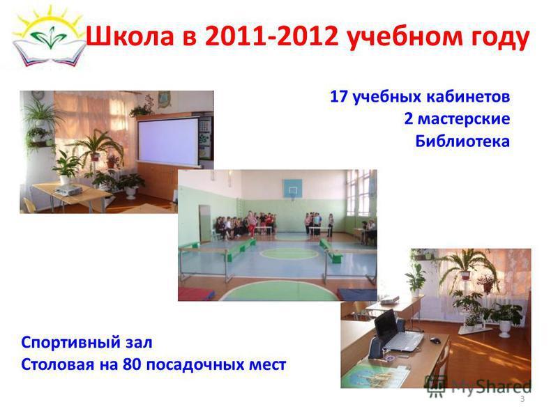 17 учебных кабинетов 2 мастерские Библиотека Спортивный зал Столовая на 80 посадочных мест Школа в 2011-2012 учебном году 3