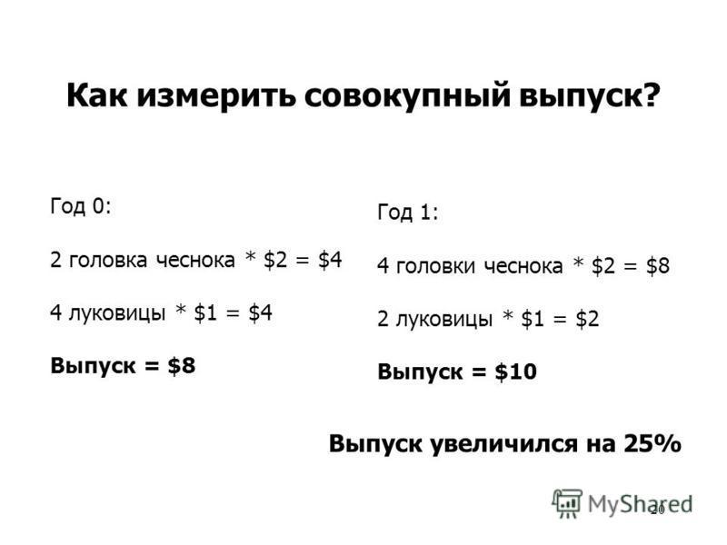 20 Как измерить совокупный выпуск? Год 0: 2 головка чеснока * $2 = $4 4 луковицы * $1 = $4 Выпуск = $8 Год 1: 4 головки чеснока * $2 = $8 2 луковицы * $1 = $2 Выпуск = $10 Выпуск увеличился на 25%