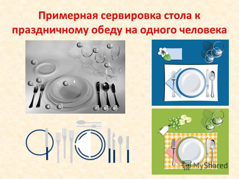 Примерная сервировка стола к праздничному обеду на одного человека 12