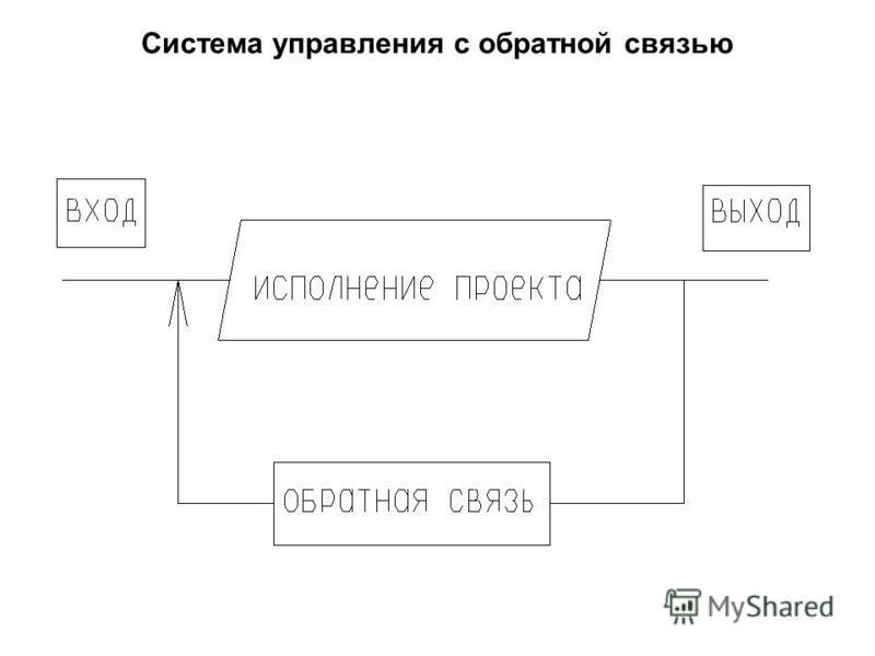 Система управления с обратной связью