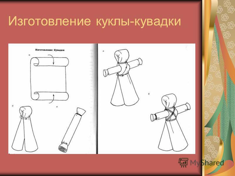 Изготовление куклы-кувадки