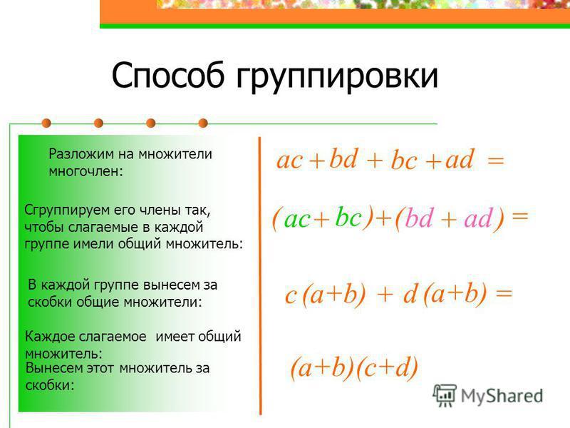 Способ группировки Разложим на множители многочлен: ac + bd bc ad + + = Сгруппируем его члены так, чтобы слагаемые в каждой группе имели общий множитель: acac + bc ( ) + bdad + ( ) В каждой группе вынесем за скобки общие множители: = (a+b) c d + = Ка