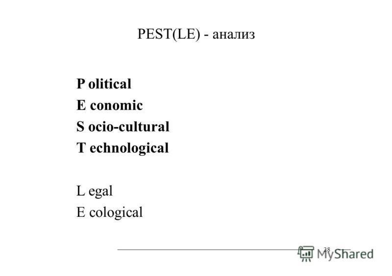 PEST(LE) - анализ P olitical E conomic S ocio-cultural T echnological L egal E cological 28