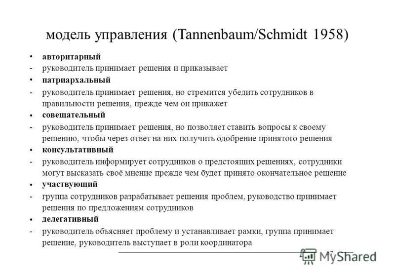 модель управления (Tannenbaum/Schmidt 1958) - - - - - - авторитарный руководитель принимает решения и приказывает патриархальный руководитель принимает решения, но стремится убедить сотрудников в правильности решения, прежде чем он прикажет совещател