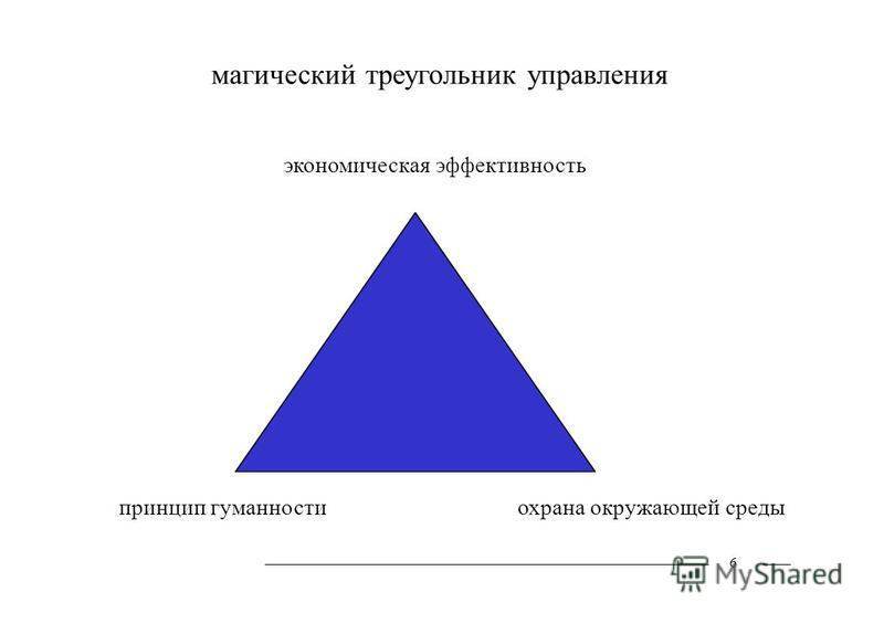 принцип гуманности магический треугольник управления экономическая эффективность охрана окружающей среды 6