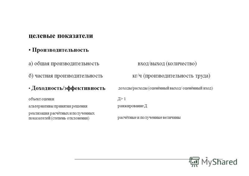целевые показатели Производительность a) общая производительность б) частная производительность Доходность/эффективность объект оценки альтернативы принятия решения реализация расчётных и полученных показателей (степень отклонения) вход/выход (количе